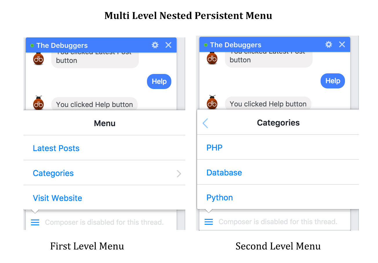 Multi Level Nested Persistent Menu